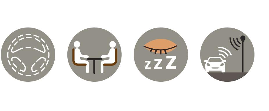 autonomes fahren die 5 stufen zum selbstfahrenden auto adac. Black Bedroom Furniture Sets. Home Design Ideas
