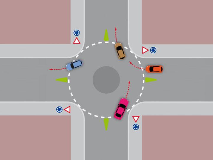 Häufige Fragen zum Verkehrsrecht   ADAC Rechtsberatung